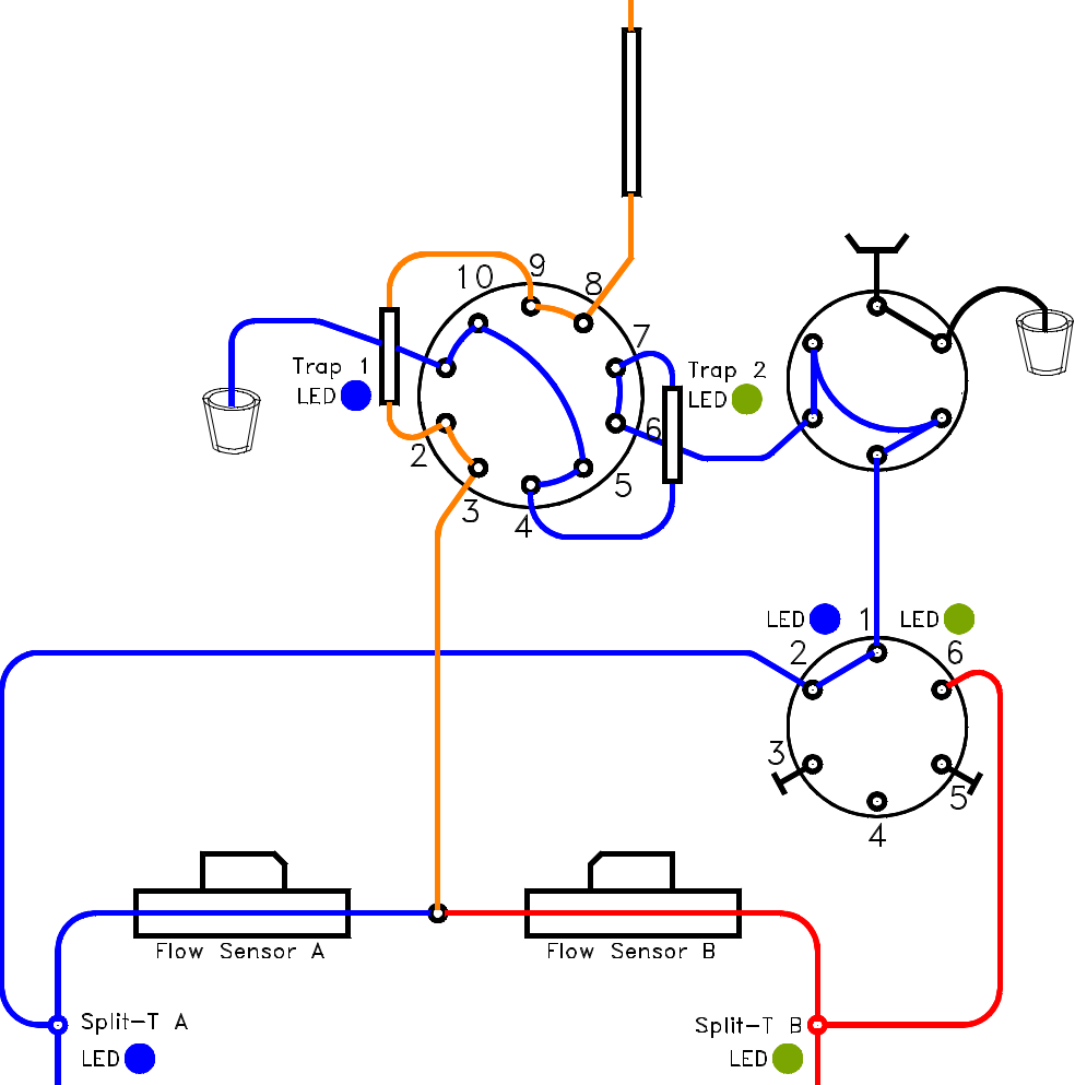 Schema of the Zirconium Dual Trap Setup