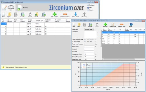 Zirconium Software